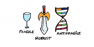 fragile-robust-antifragile